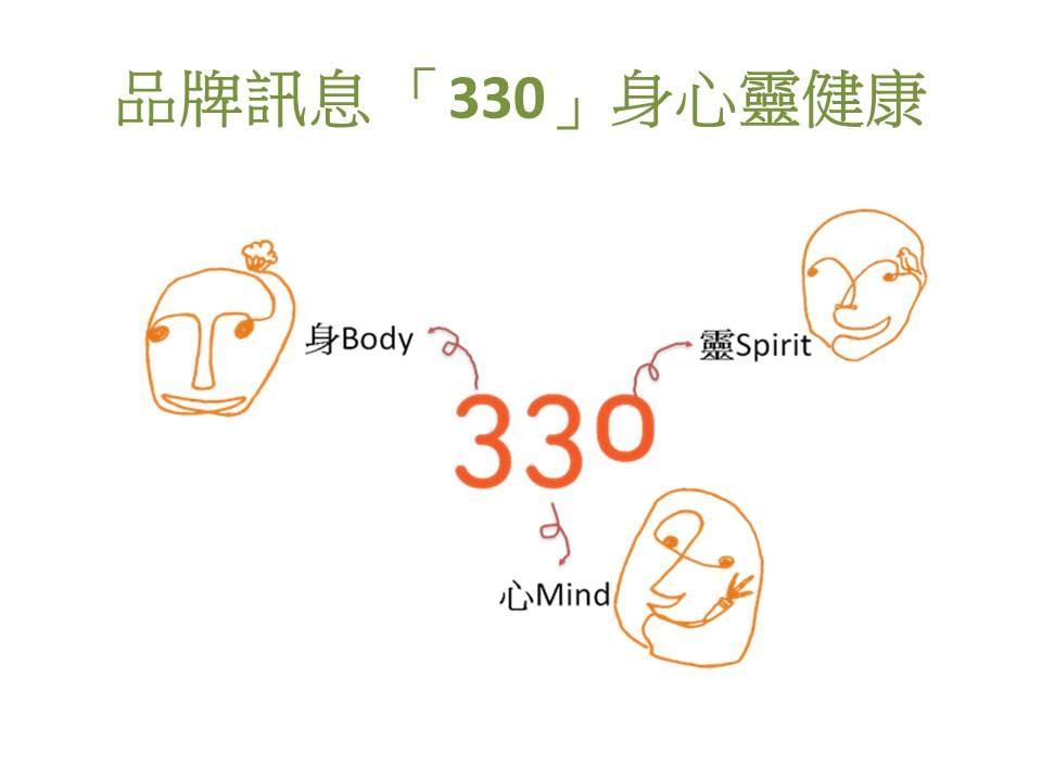 (新生精神康復會330)